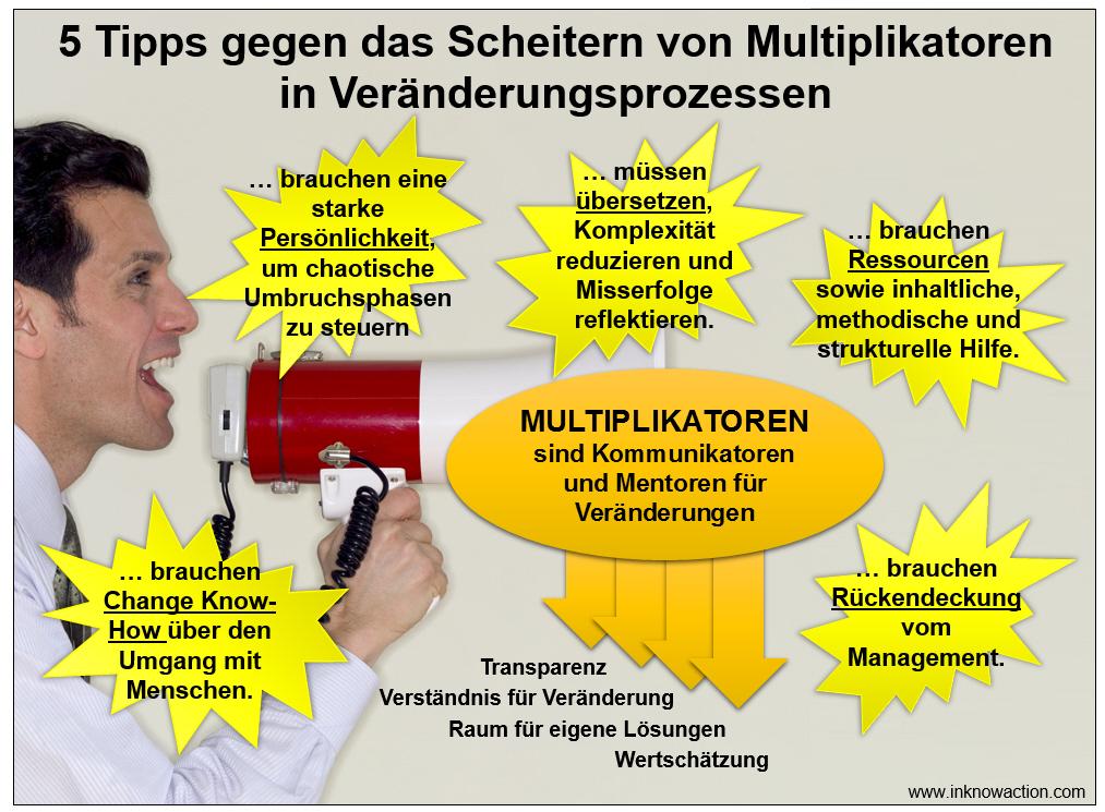 multiplikatoren