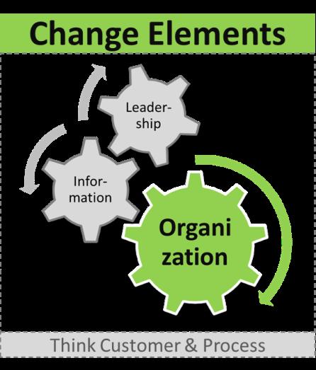 change elements 3