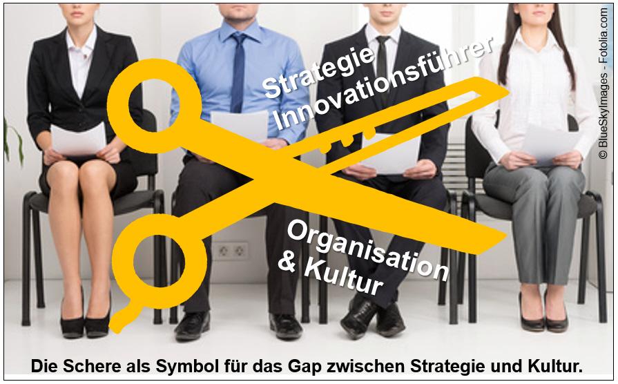 strategie-kultur-gap