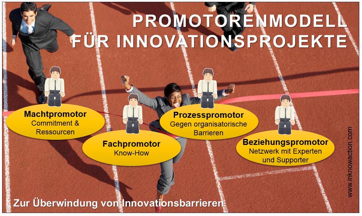 promotorenmodell