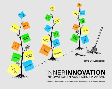 innerinnovation-buch