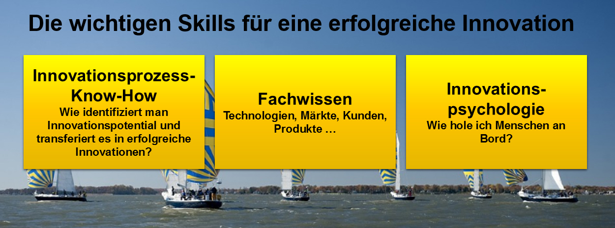 3 skills für innovationserfolg