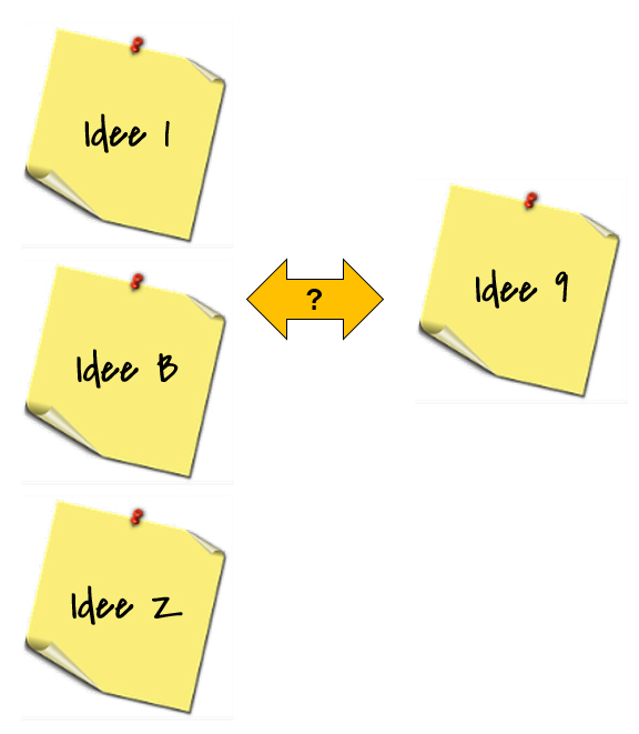 ideenbewertung-kartenreihung